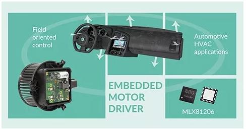Melexis汽车电机应用解决方案在线研讨会报名中