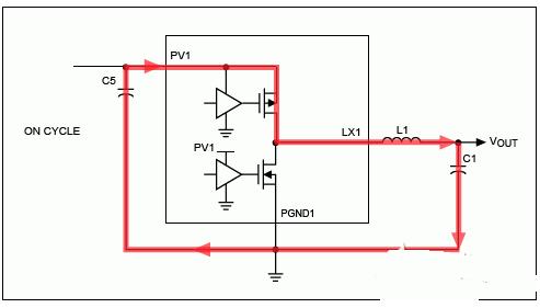 基于车载供电的电源管理PCB总体布局设计