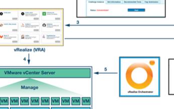 应用程序和计算服务的部署和管理为何选择REST API而不是SOAP?