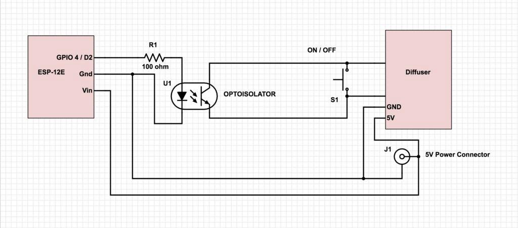 如何通過關閉聲音控制的簡單按鈕來制作任何設備