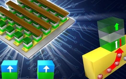 三星和英特尔将加快嵌入式MRAM的研发脚步
