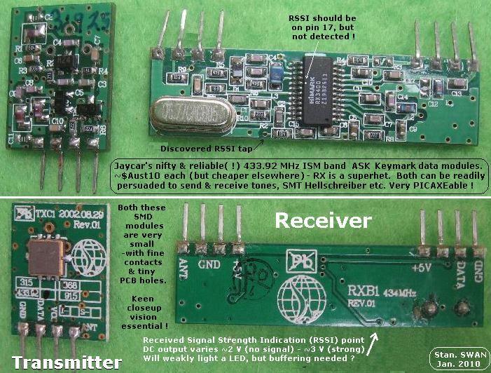 简易433.92MHz短程无线电信标的制作