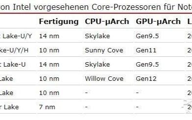 英特爾CPU路線圖曝光 移動平臺14nm用到2020年