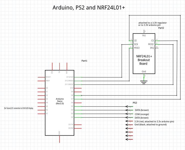 如何使用Arduino和NRF24L01制作PS2控制器