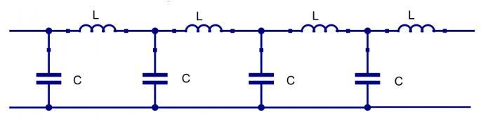 射频电路的基础知识介绍