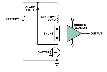 EMI是如何造成汽车电磁阀控制系统中较大的直流偏差的