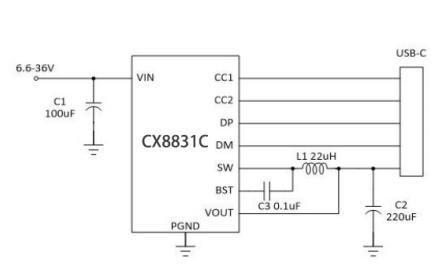 CX8831C DCDC多协议快充芯片的数据手册免费下载