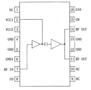 RF2155可編程增益功率放大器的功能應用與引腳...