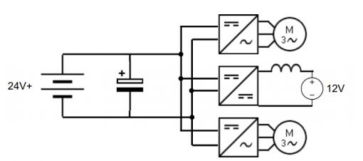高性能电机控制的结构和应用
