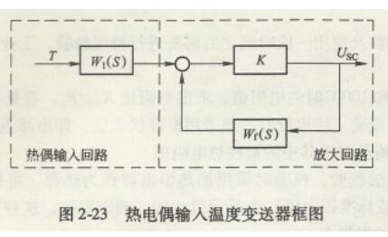 热电偶温度变送器工作原理
