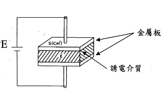 电解电容原理介绍和铝电解电容制作工艺及流程详细说明