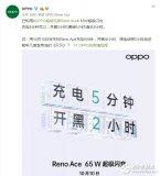 OPPORenoAce將首發65WSuperVOOC 30分鐘即可充滿4000mAh電池