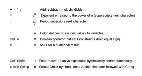 如何使用Mathcad求解基本方程