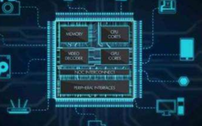 嵌入式系统在机器人中的应用
