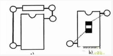 PCB信号完整性产生原因以及具体表现分析