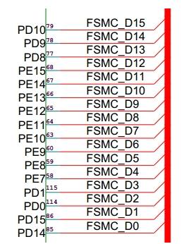基于fsmc總線對彩屏的驅動設計方案