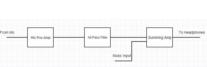 如何构建一个全模拟立体声降噪耳机系统