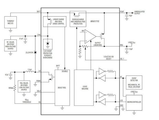 工業控制器的能量收集電路設計方案