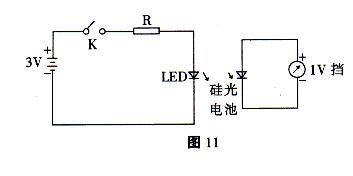 數字LED技術的應用原理解析