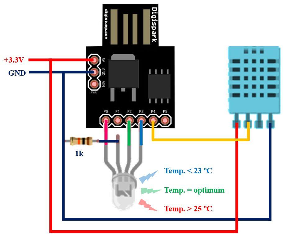 如何使用Digispark USB和RGB Led进行温湿度监控