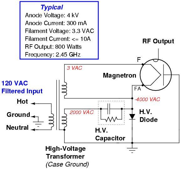 怎样拆下微波炉并重新组装其磁控管电源