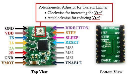 如何将Arduino和步进电机驱动器连接
