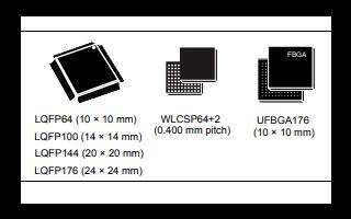STM32F20X系列单片机的数据手册免费下载