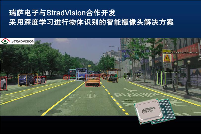 瑞薩電子與StradVision合作開發下一代ADAS智能攝像頭
