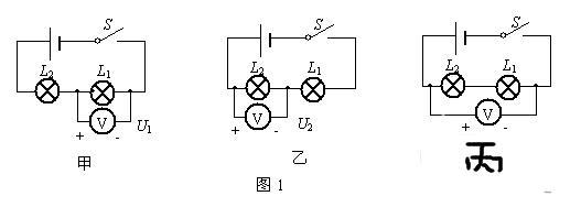 電壓表測量串聯電路電壓的方法及注意事項
