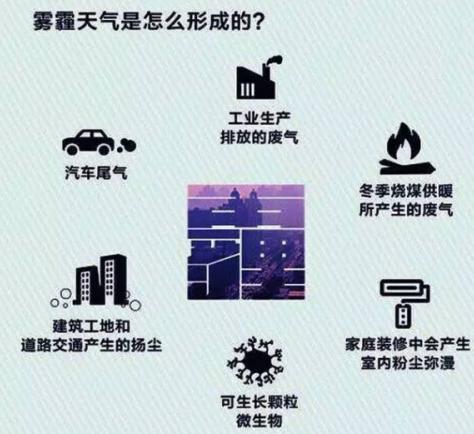 流量傳感器是如何幫助燃煤電廠實現煙囪超低排放的