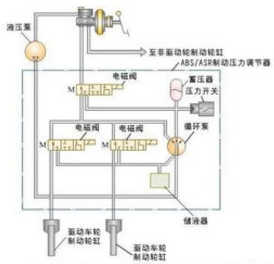 传感器在电动汽车控制系统中的作用介绍