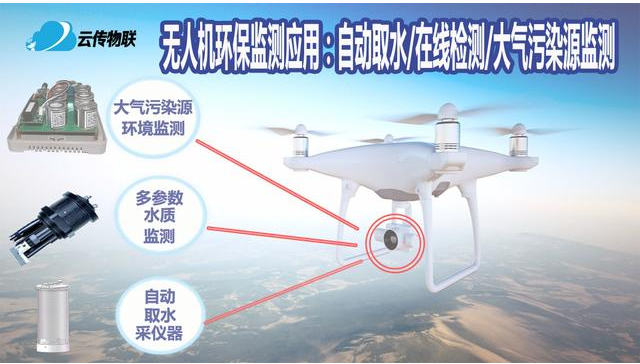 无人机环保监测领域有什么应用