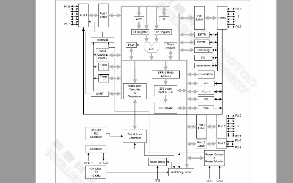 N79E815A和N79E814A与N79E8132A微控制器的数据手册免费下载