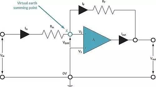 超精密电阻在运算放大器电路中的应用