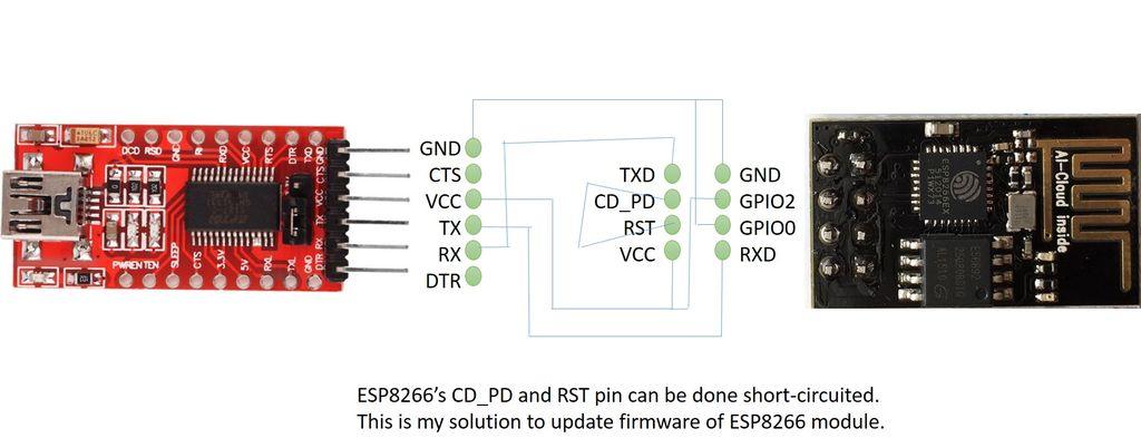 如何通过固件更新来刷新ESP8266