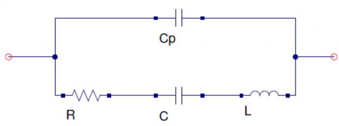 射频电路如何选择合适的电容器