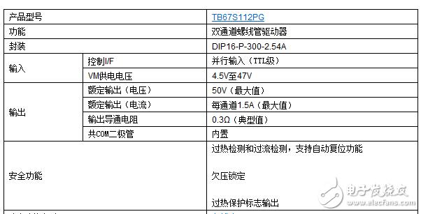 东芝推出高压双通道螺线管驱动器IC——TB67S112PG