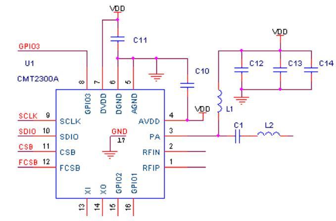 CMT2300A的直連射頻匹配網絡電路設計