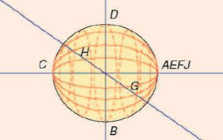 史密斯圆图的一种球面表示法