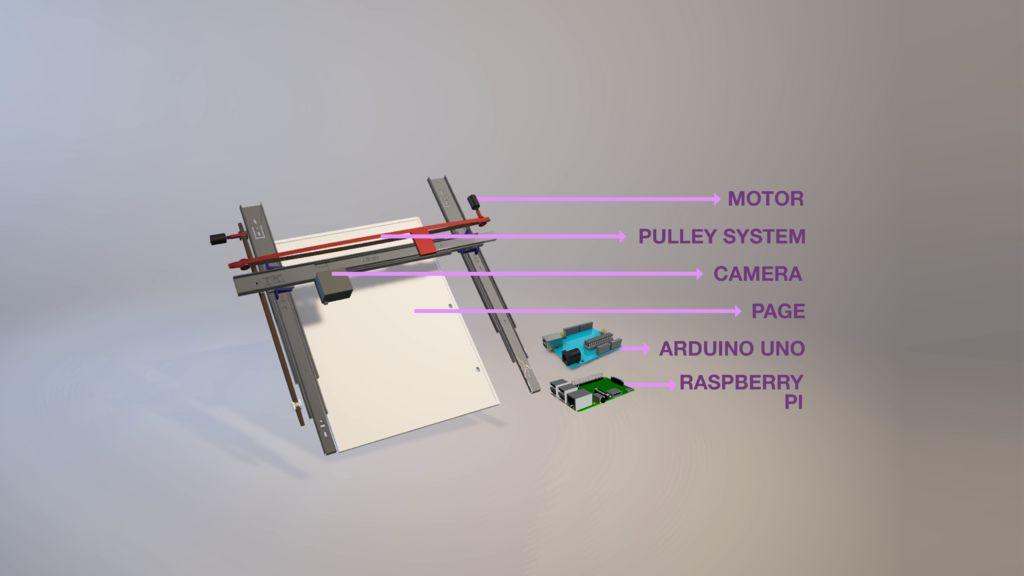 自制扫描仪DIY图解
