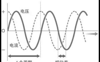 詳解電容器的原理與結構,你都會嗎?