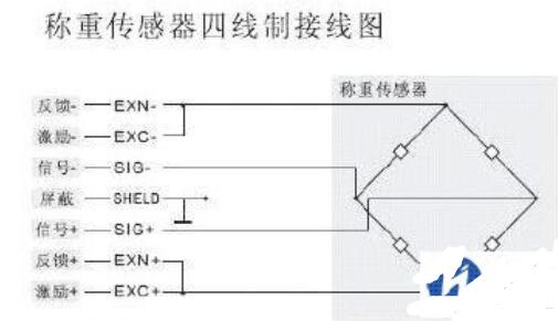 四/六线称重传感器接线我��就���x去图