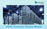 全球高壓直流換流站市場價值預計到2026年將達到152.9億美元