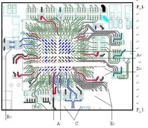 BGA芯片的布局和布线设计方法解析
