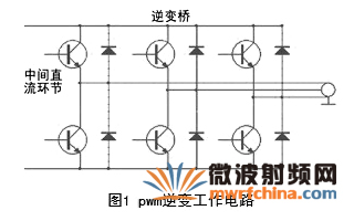 驅動模塊設計時需要考慮哪些電磁兼容性問題
