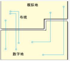 混合信号PCB设计的布局和布线方法解析