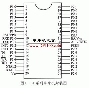 8051單片機P3口的兩個功能解析