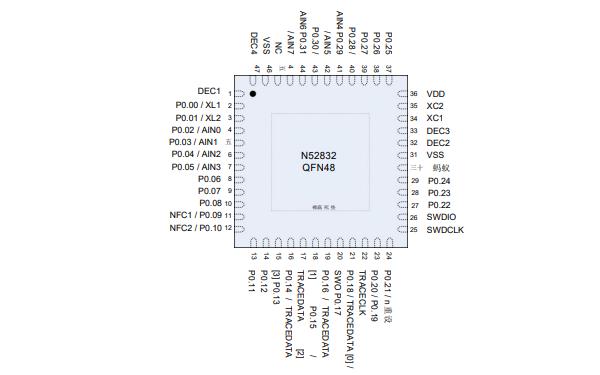 nRF52832蓝牙芯片的数据手册免费下载