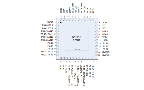 nRF52832藍牙芯片的數據手冊免費下載