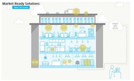 物联网公司怎样为智慧城市的建设出力